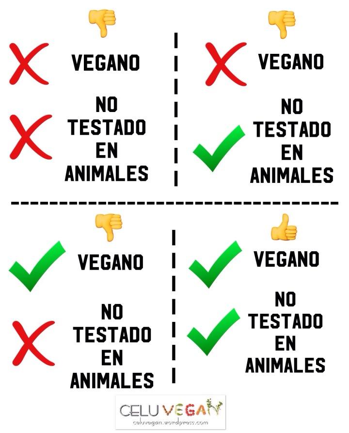 No-Testado-en-Animales-Vegano
